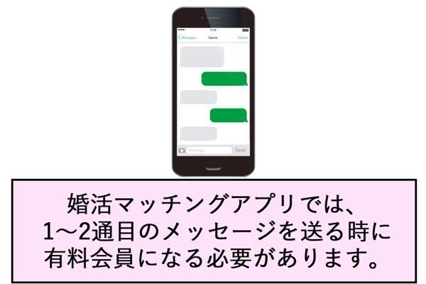 婚活マッチングアプリでは、 1〜2通目のメッセージを送る時に 有料会員になる必要があります。